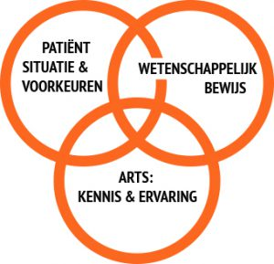 Cirkels_EBM_homepage
